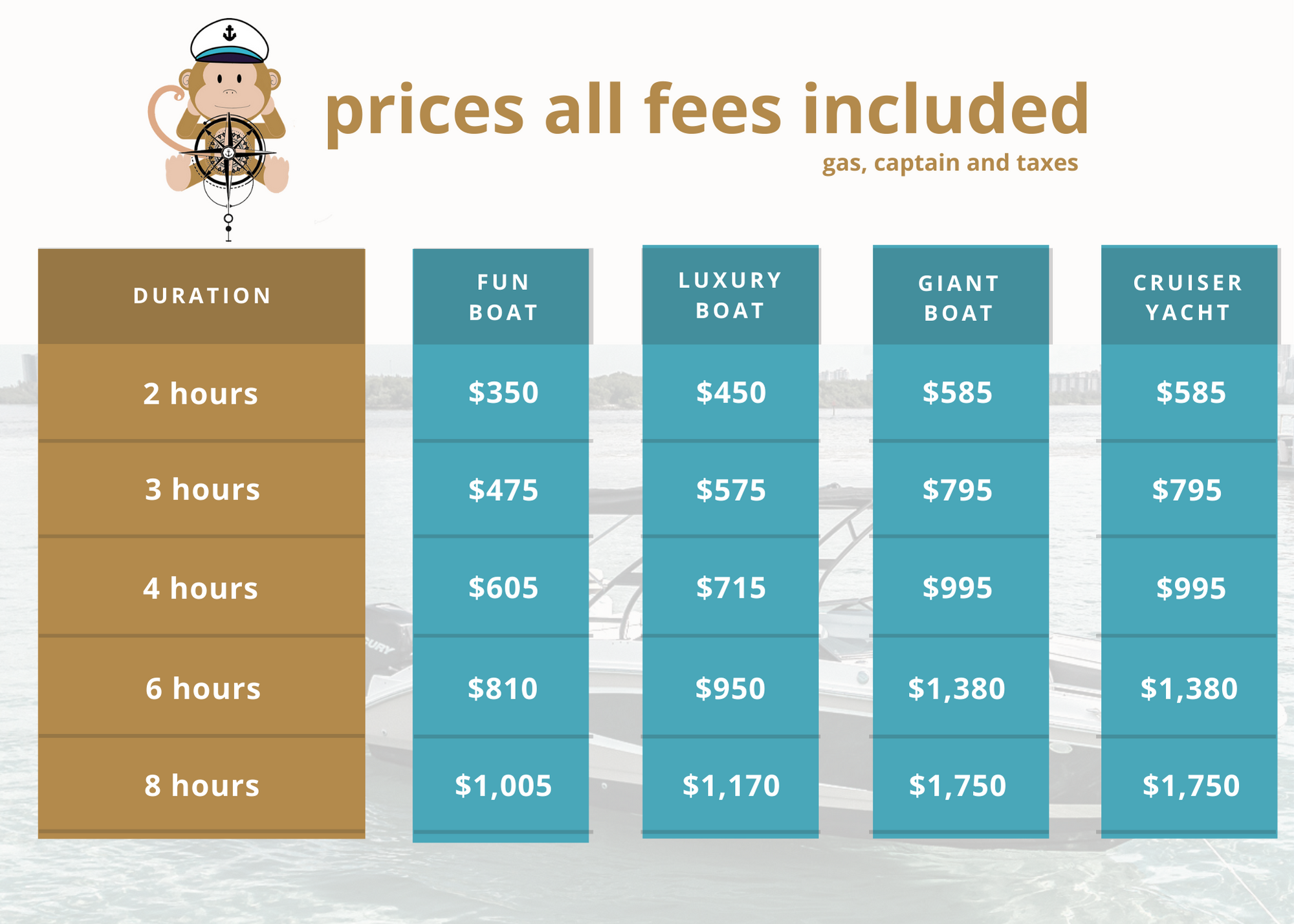 prices all included miami boat tours